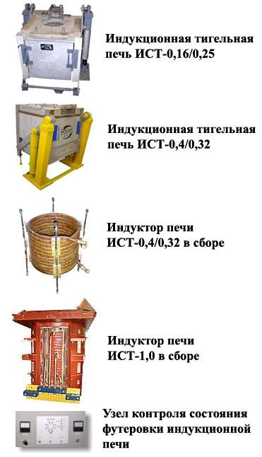 индукционная тигельная печь схема - Практическая схемотехника.