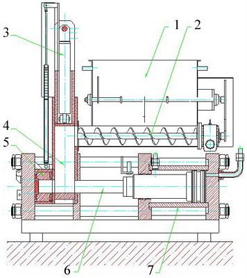 Схемы прессов для производства брикетов